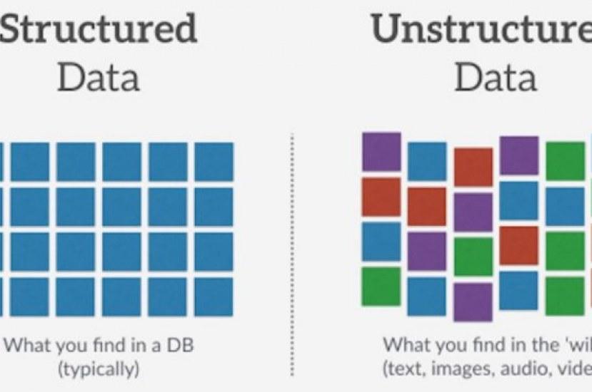 Structured Data چیست و کاربرد آن